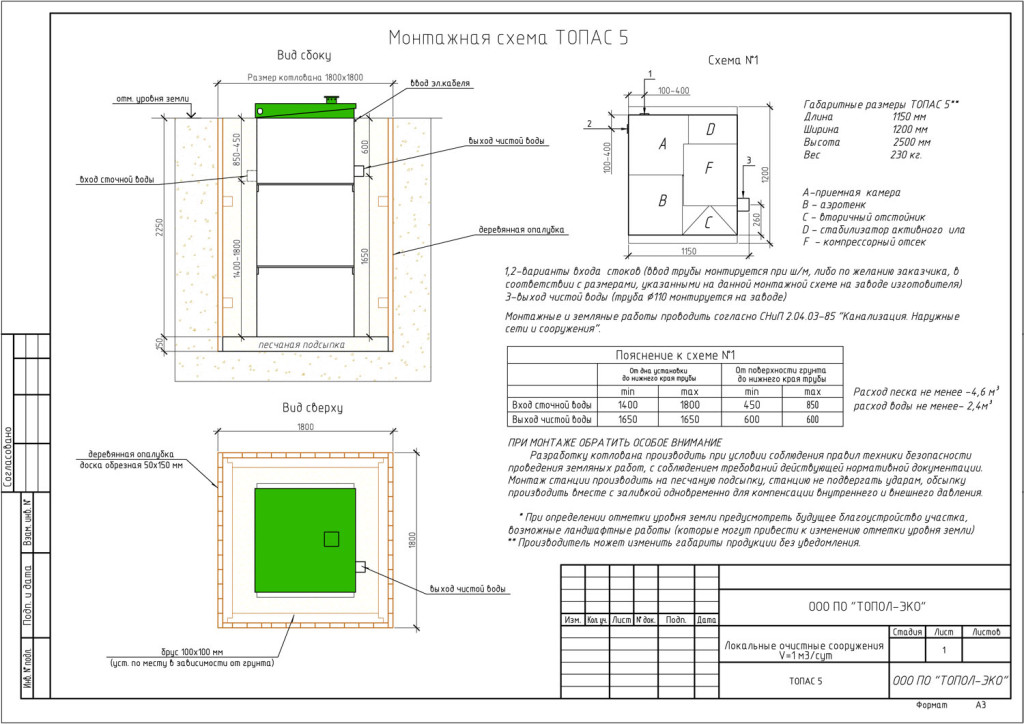 Схема Топас 5